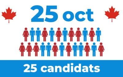 25 octobre – 25 candidats !